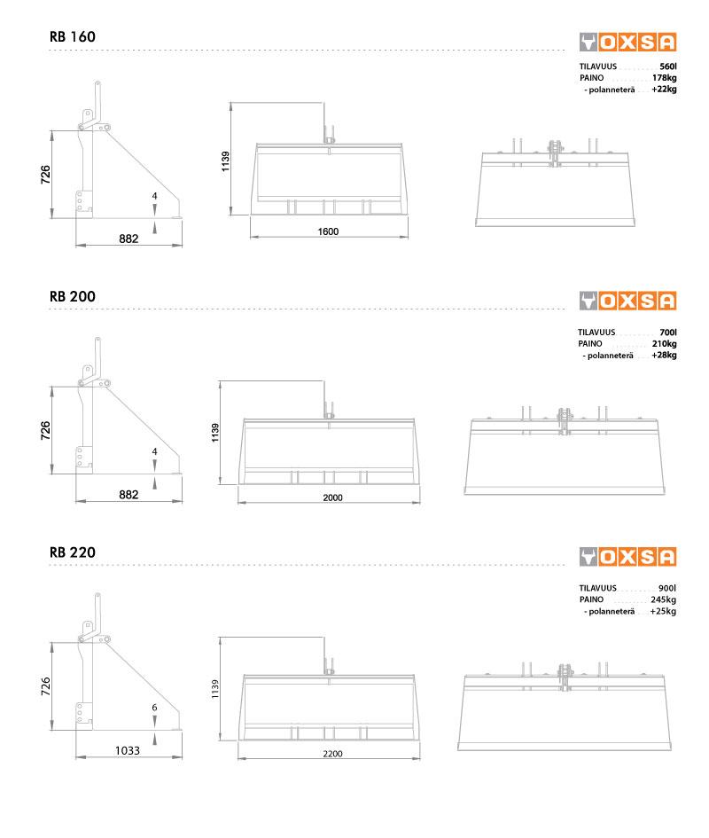 OXSA RB-sarja - tekniset tiedot